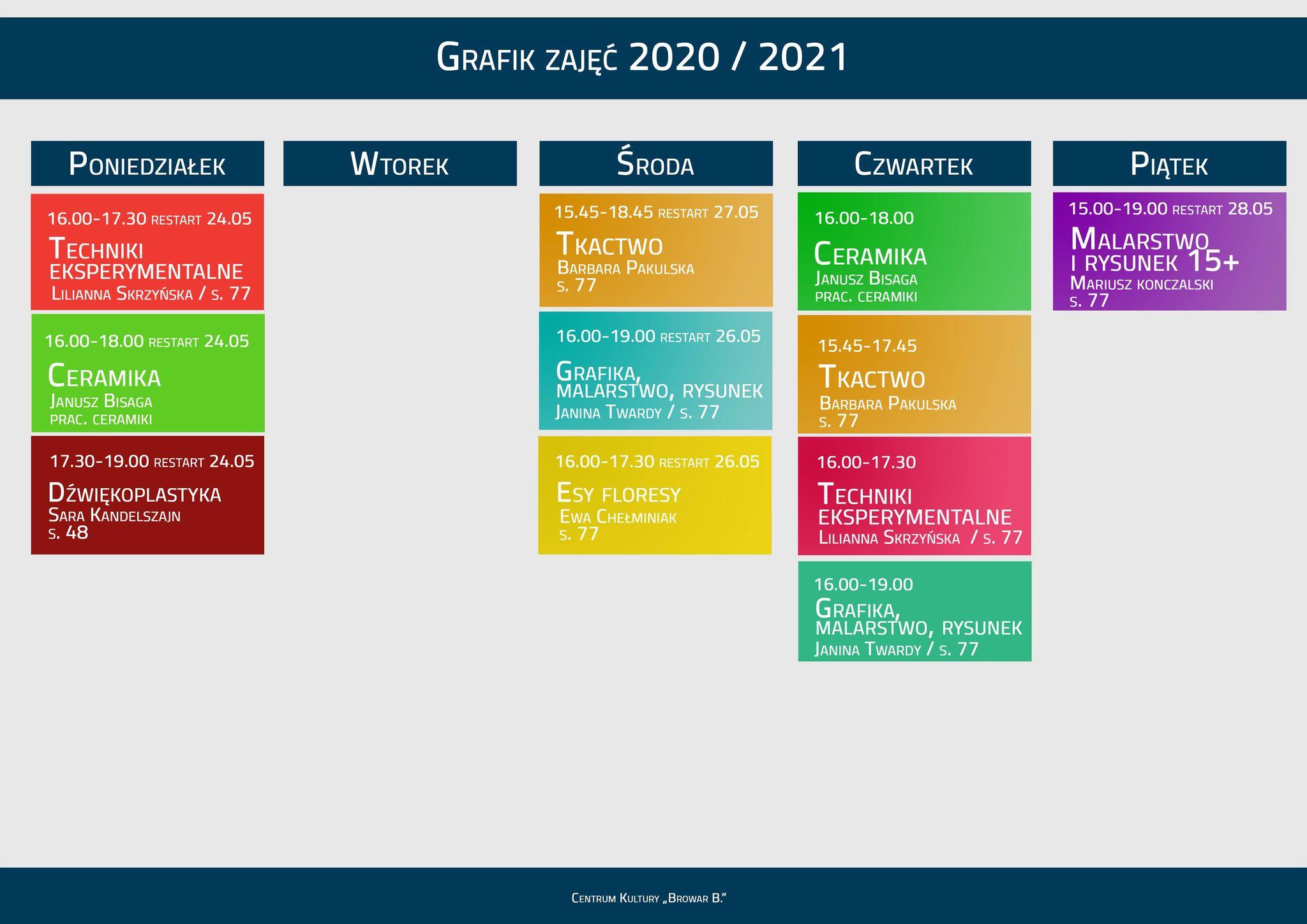 GRAFIK ZAJEC PEP 2020-21_maj czerwiec_restart