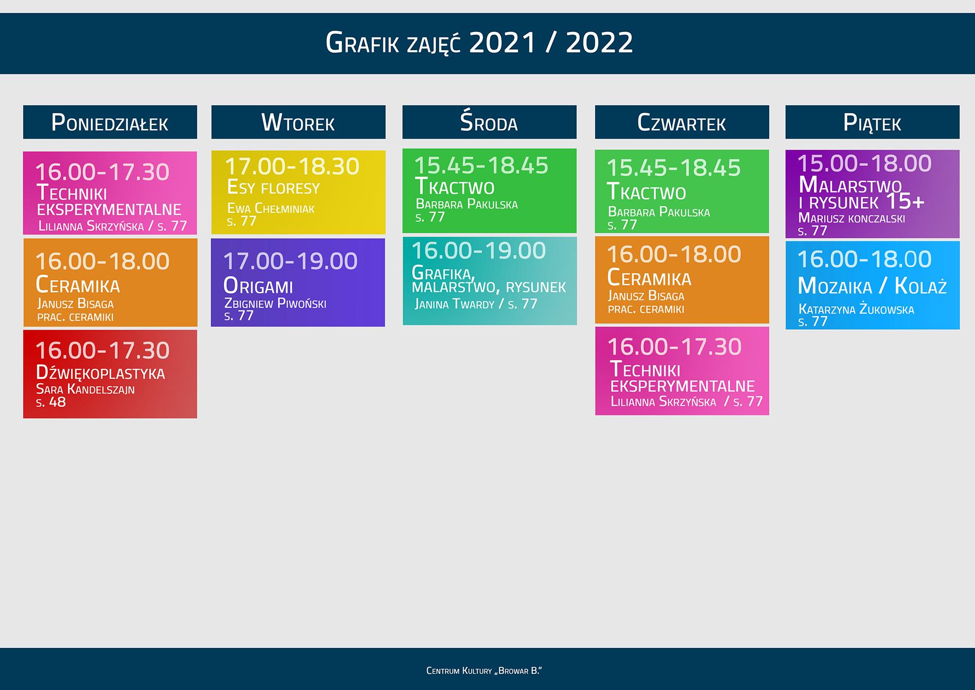 GRAFIK ZAJEC PEP 2021-22