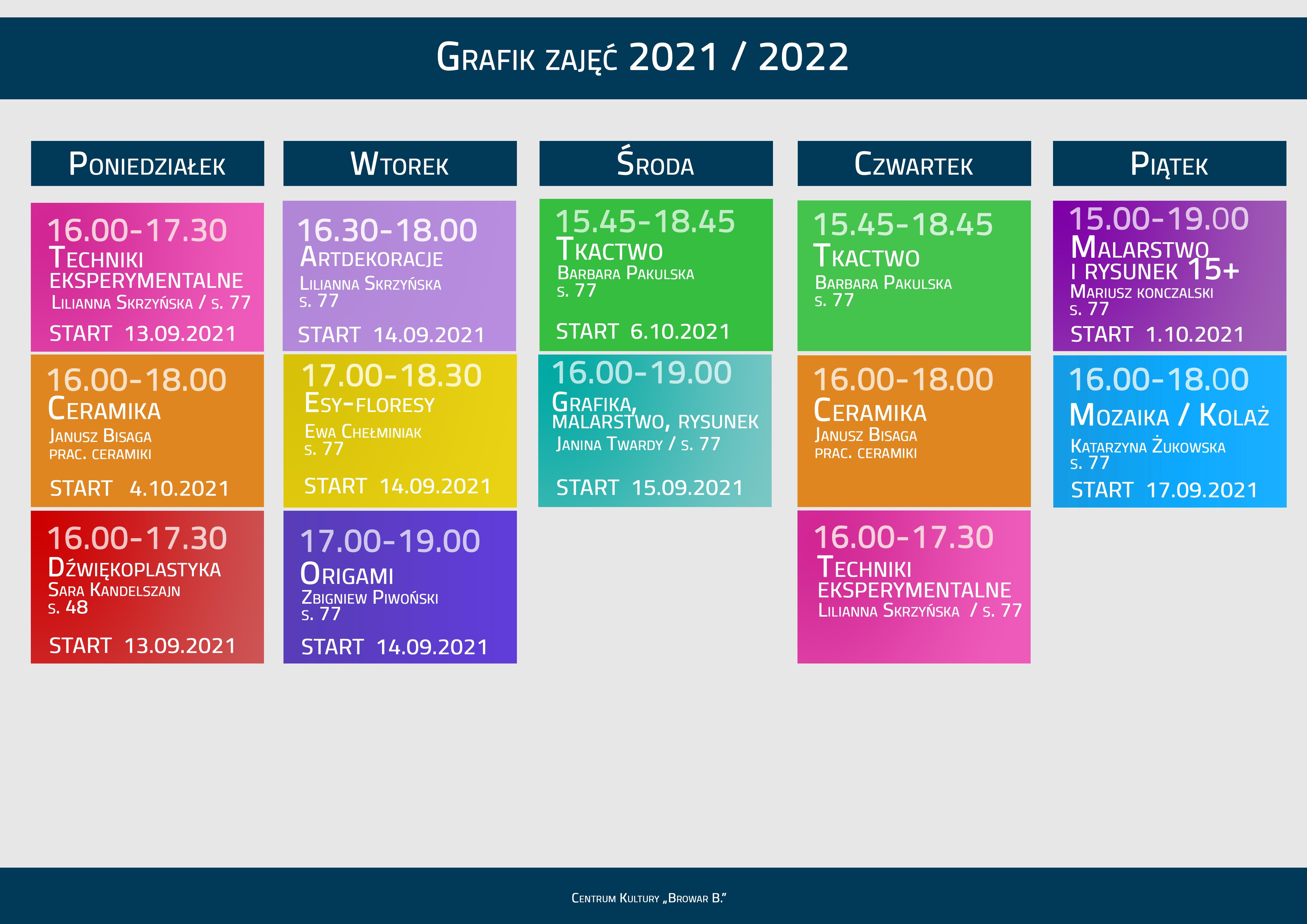 GRAFIK ZAJEC PEP 2021-22 + start'''